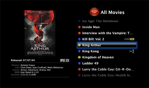 All Movies Virtual Directory