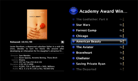 Academy Award Winners Virtual Directory